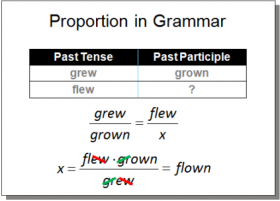 Proportion In Grammar